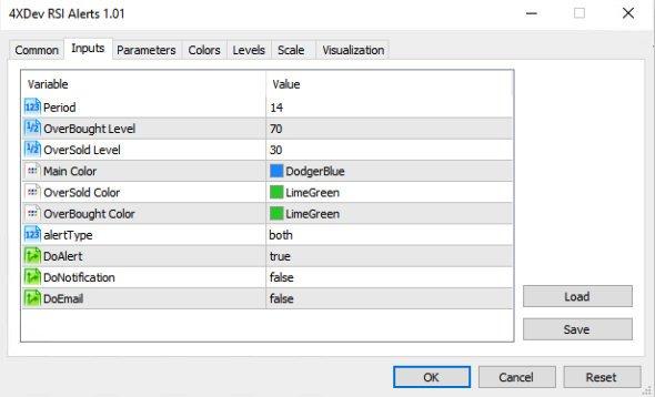 RSI alerts indicator settings
