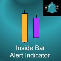 Inside Bar alert indicator for MetaTrader 4