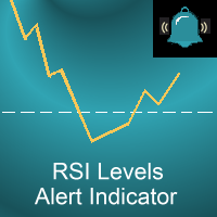 RSI alerts for MT4