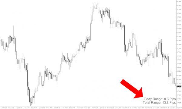 Candle range change position