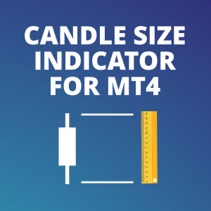 Candle size indicator for MetaTrader 4