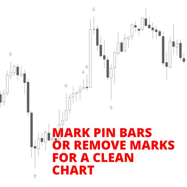 Mark Pin Bars on chart