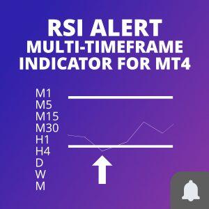 RSI alerts for MT4 multi-timeframe