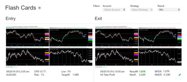 Flashcards in trading journal